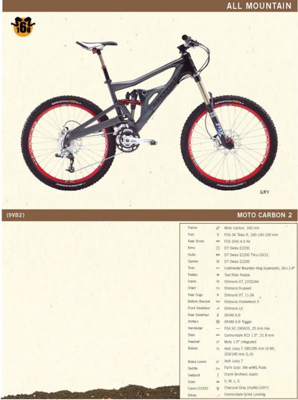 Cannondale Rise and Moto bikes. . . | Ridemonkey Forums